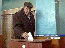 Выборы в регионах прошли при высокой явке избирателей