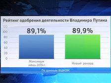 ВЦИОМ: деятельность Владимира Путина одобряют 90%% россиян